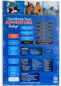 PADI Poster - Diving Adventure Kaart 76cm X 50cm