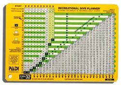 PADI RDP Table - Enriched Air 32%, Metric