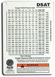 PADI Table - EAD/Oxygen Exposure, Metric (Dutch)