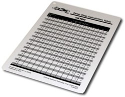 PADI Table - Deep Stop Calculation, Metric