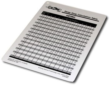 PADI Tabel - Deep Stop Calculation, Metric