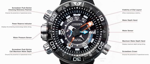Citizen Promaster BN2024-05E Aqualand-3