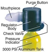 Spare Air CE kit 170 Black-2